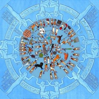 Dendera zodiac - Denderah zodiac with original colors (reconstructed)