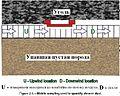 Обеспыливание при добыче угля в шахах США. Фиг. 2.4 Индивидуальный пробоотборный насос, циклон и кассета с фильтром.jpg