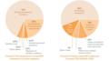 Распространенность ВИЧ-инфекции среди МСМ.png