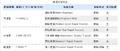 大眾捷運系統分類示意圖.png