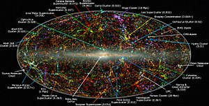 Great Attractor - Panoramic view of the entire near-infrared sky. The location of the Great Attractor is shown following the long blue arrow at bottom-right.