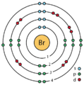 35 bromine (Br) enhanced Bohr model.png