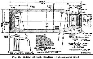 "Glossary of British ordnance terms - 3 C.R.H. QF 4.5 inch howitzer shell, 1916. See ""13.5 R"" pointing to curve of nose"