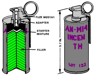 AN-M14 grenade