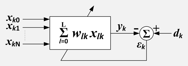 File:Adaptive Linear Combiner Compact.png