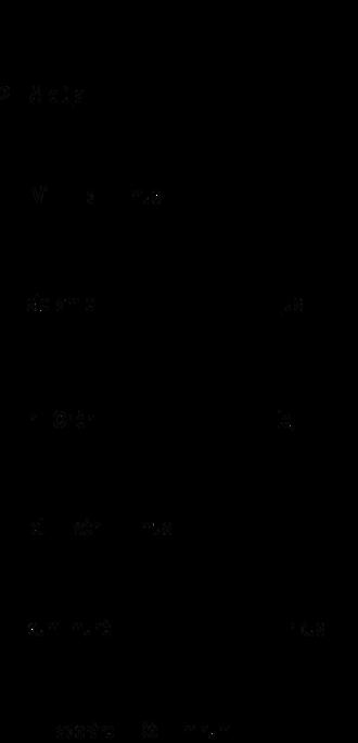 Alleluia - Example of a pre-Gospel Alleluia with verse