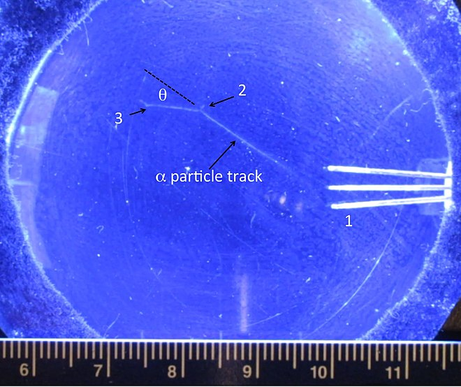 Fig. 3: In a diffusion cloud chamber, a 5.3 MeV alpha-particle track from a Pb-210 pin source near Point (1) undergoes Rutherford scattering near Point (2), deflecting by angle theta of about 30 degrees. It scatters once again near Point (3), and finally comes to rest in the gas. The target nucleus in the chamber gas could have been a nitrogen, oxygen, carbon, or hydrogen nucleus. It received enough kinetic energy in the elastic collision to cause a short visible recoiling track near Point (2). (The scale is in centimeters.) AlphaTrackRutherfordScattering3.jpg