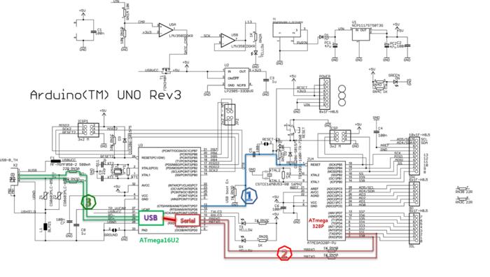 아두이노 개발체계 업로드와 부트로더 arduino upload bootloader 네이버 블로그