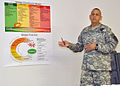 Arizona Guard embarks on Resiliency Training – keeping away from the edge of the cliff 110820-A-GT565-011.jpg