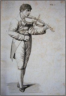Nouvelle Méthode, illustration. (Source: Wikimedia)