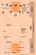 Basketball terms.png