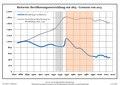 Bevölkerungsentwicklung Reitwein.pdf