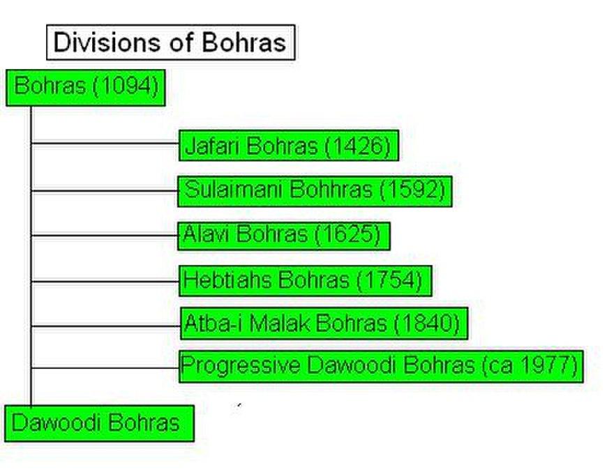 Dawoodi Bohra - The Reader Wiki, Reader View of Wikipedia