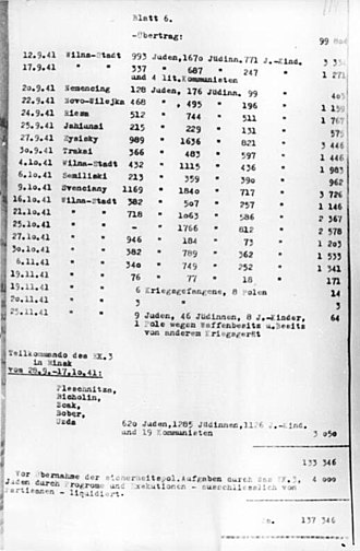 Einsatzkommando - Einsatzkommando 3 tally sheet from the Jäger Report, 1941