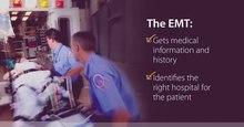 File: video CDC sul trattamento di emergenza per ictus.ogv