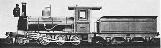 1879 in South Africa - CGR 1st Class 2-6-0