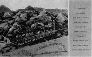 Cascade Tunnel - Postcard illustration of the old and new tunnels from the Great Northern Railway.