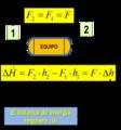Caso 1 - el balance de energía requiere delta h.png