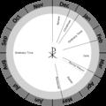 Christian liturgical calendar gray scale bitmap.png