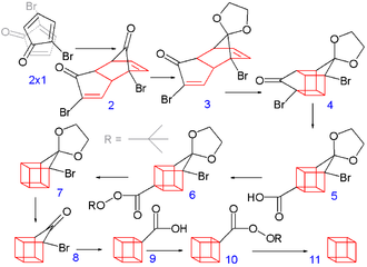 Cubane - Eaton's 1964 synthesis of cubane