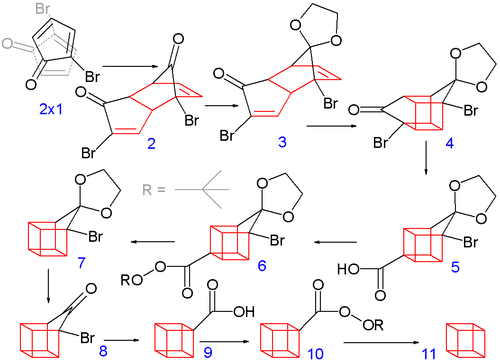 Scheme 2. Synthesis of cubane 1964