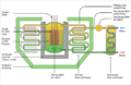 DFR reactor schematic.png