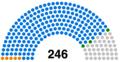 Diagramme répartition des voix pour l'élection du président de la Confédération de 2015.png
