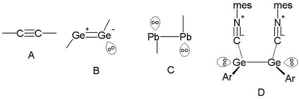 Lone pair trends in group 14 triple bonds