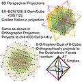 E8-8D-Polytopes.jpg