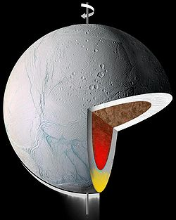 Figure 15: Model of the interior of Enceladus based on recent Cassini findings.  The inner, silicate core is represented in brown, while the outer, water-ice-rich mantle is represented in white. The yellow and red colors in the mantle and core respectively represent a proposed diapir under the south pole.