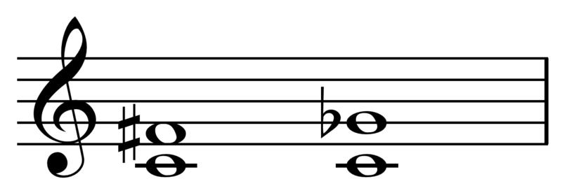 Enharmonic tritone.png