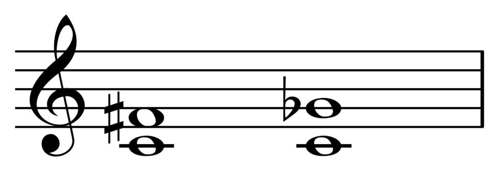 Enharmonic tritone