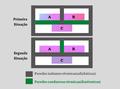 Esquema de transferência de calor(baseada no esquema feito pelo GrupoTérmicos).png