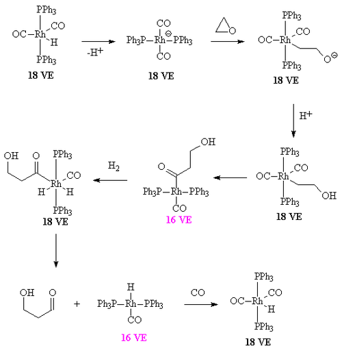 Conversion of ethylene oxide to the hydroxyaldehyde using a rhodium carbonyl phosphine complex