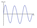 Example Wave.png