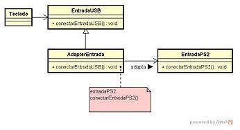 Adapter wikipdia a enciclopdia livre cdigo em java e diagrama uml de classeseditar editar cdigo fonte ccuart Choice Image