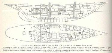 bateau 100 tonneaux