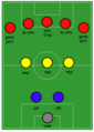 Football Formation-Pyramid-HE.png