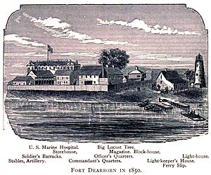 Fort Dearborn - Fort Dearborn in 1850