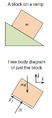 Free Body Diagram.png