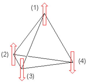 Geometrical frustration - Figure 2: Antiferromagnetically interacting spins in a tetrahedral arrangement
