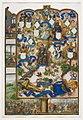 Genealogia dos Reis de Portugal (BL Add MS 1253) - f.5r(2).jpg