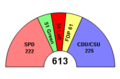 German federal election, 2005.png