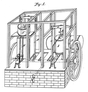 John Gorrie - Schematic of Gorrie's ice machine.