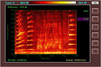 Whale vocalization - Image: Hum Back 2