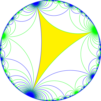 Truncated order-4 apeirogonal tiling - Image: Ii 2 symmetry a 00