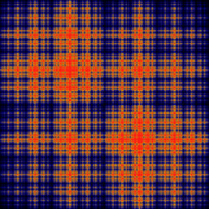 Horseshoe map - Example of an invariant measure
