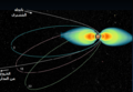 Juno trajectory through radiation belts-ar.png