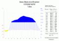 Klimadiagramm-Sena Madureira-Brasilien-metrisch-deutsch.png