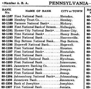 "Bank number - May 1911 Key to Numerical System of the American Bankers' Association, upper left side of page 72, showing usage of the term ""bank number"" at the time."